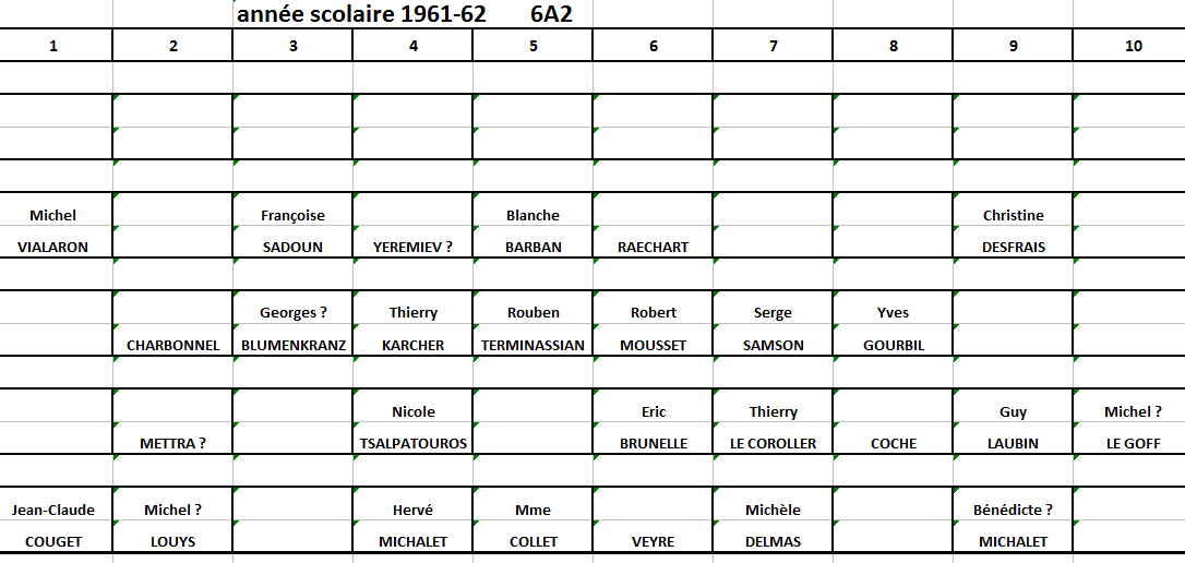 1961-62 6A2 Noms