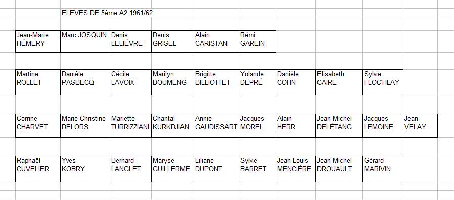 1961-62 noms des élèves de 5èmeA2