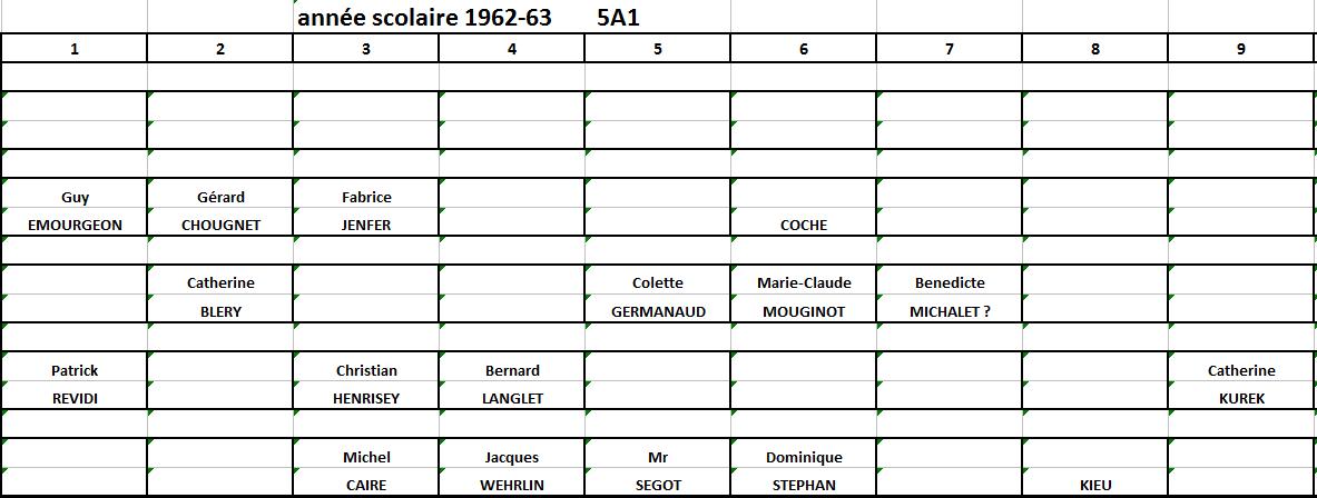 1962-63 5A1 Noms