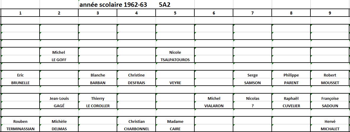 1962-63 5A2 Noms