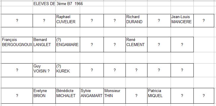 3 B7 1966-67 Noms
