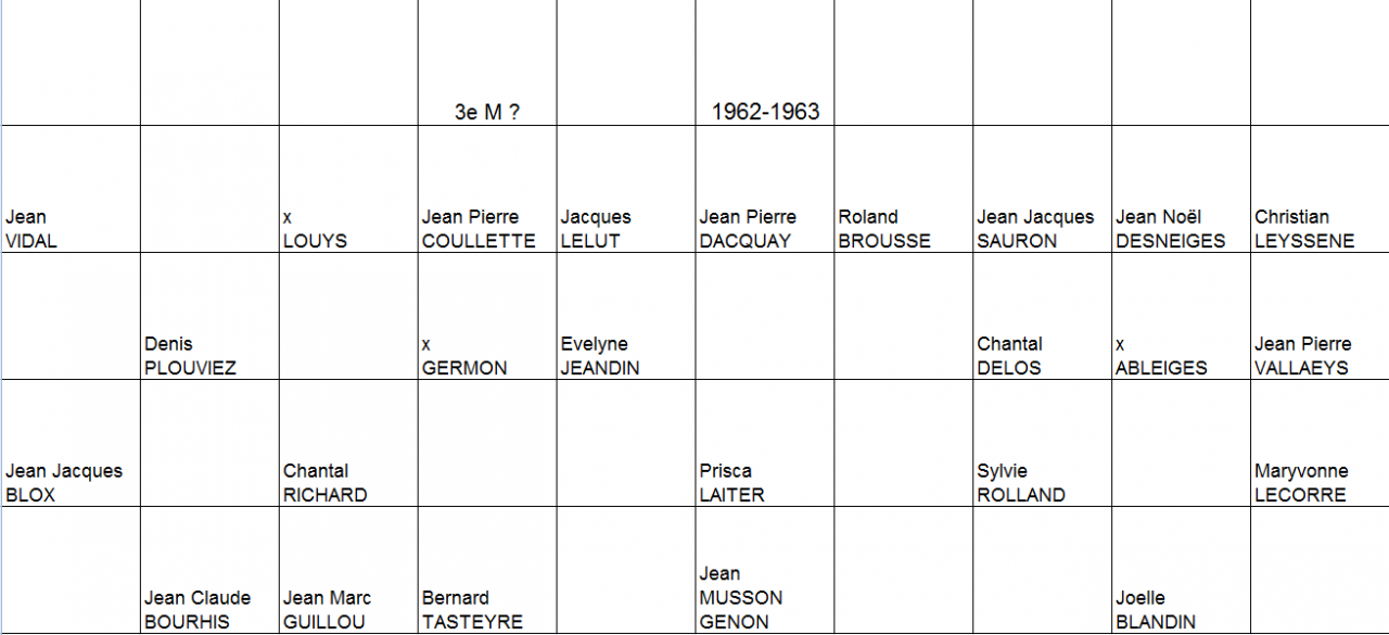 Classes rentrées 62-64