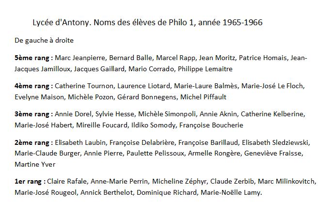 65-66 Philo 1 Noms