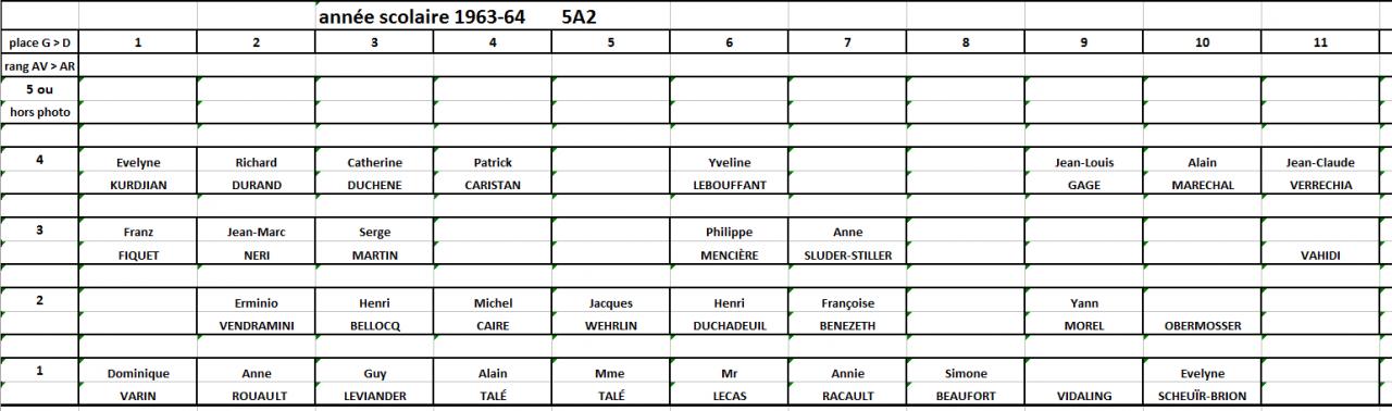 63-64 Noms 5A2